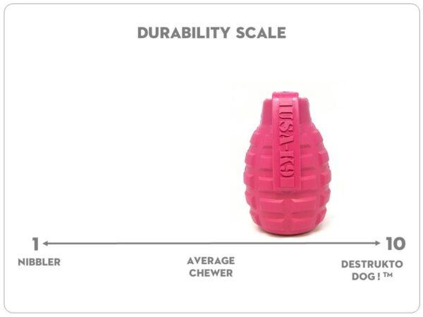 Puppy Grenade Chew Toy information
