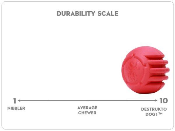 USA-K9 Rubber Dog Ball durability scale